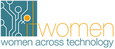 100-transparent-ITW-logo